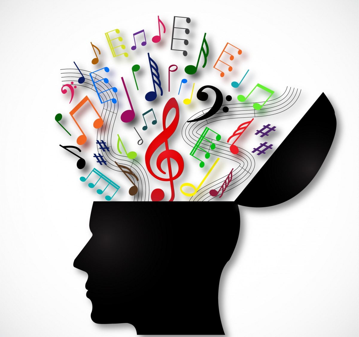 the impact of listening to music on cognitive performance pdf